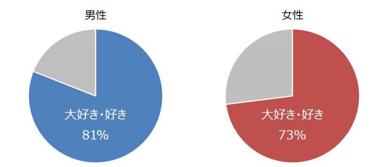 %e5%9b%b31