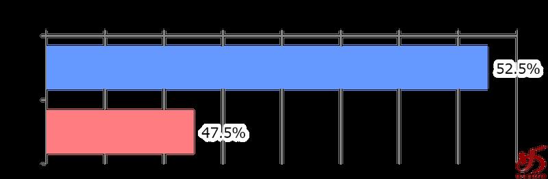 %e3%83%87%e3%83%bc%e3%82%bf%e3%81%a7%e8%a6%8b%e3%82%8b%e3%80%81%e7%a6%8f%e5%b2%a1%e3%81%ae%e3%83%a9%e3%83%bc%e3%83%a1%e3%83%b3%e5%b8%82%e5%a0%b4%e3%82%b0%e3%83%a9%e3%83%95%e2%91%aa