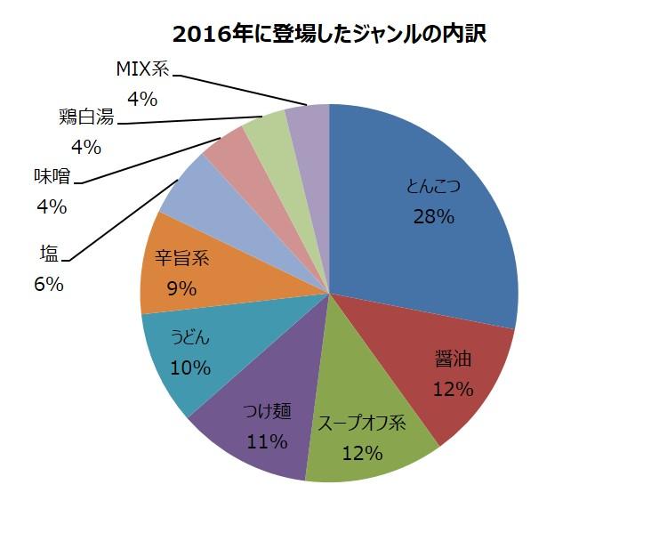 %e3%83%ac%e3%83%93%e3%83%a5%e3%83%bc%e3%81%ae%e7%b7%8f%e5%86%85%e8%a8%b3
